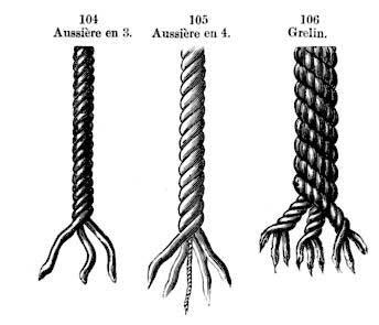 Плетение канатной веревкой