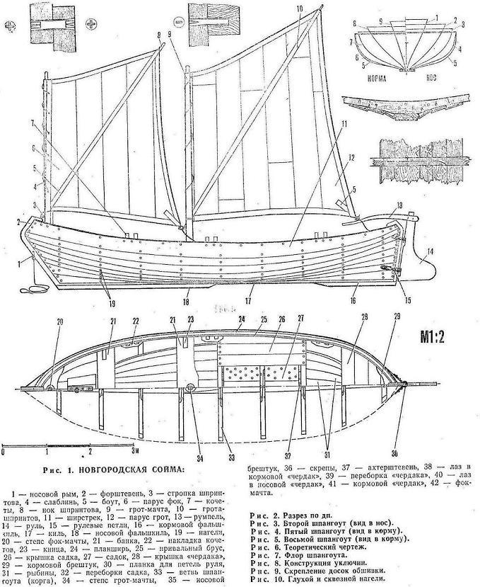 """Чертежи для постройки модели парусного коробля  """"Сойма """" (Новгород) jpeg/htm, RUS."""