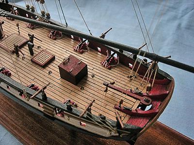 модели (корабли) зрительно
